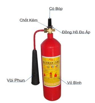Bình chữa cháy khí hà nội